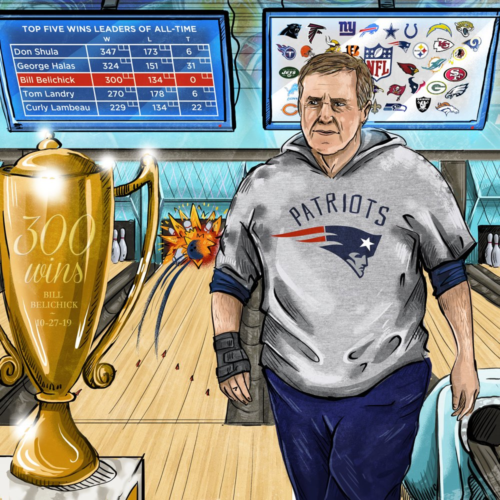 Why manager's should care about Bill Belichick's 300th win